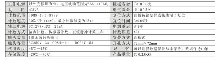 供应电子计数器 jdm9-4 厂家直销
